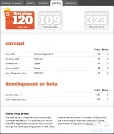wiiu-html5-score-tableau-navigateur-internet