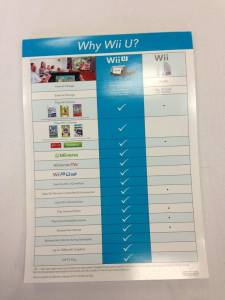 Nintendo flyers why wii u