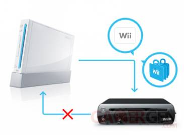 wii-to-wiiu-transfer-image